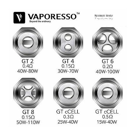 Vaporesso NRG GT cCELL Core Coil 0,5 Ohm SS316L