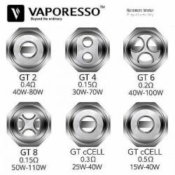 Vaporesso NRG GT4 Core Coil 0,15 Ohm