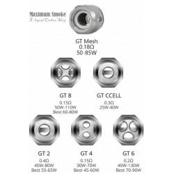 Vaporesso NRG GT Mesh Core Coil 0,18 Ohm Clapton
